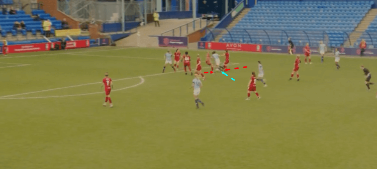 Manchester City Women Liverpool Women FAWSL Tactical Analysis Analysis