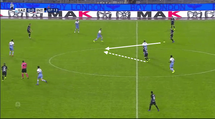Marcelo Brozovic Inter Tactical Analysis