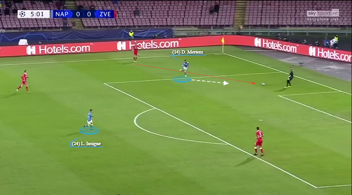 Napoli Red Star Champions League Tactical Analysis Statistics