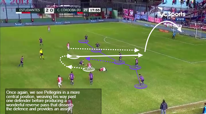 Matias Pellegrini Tactical Analysis