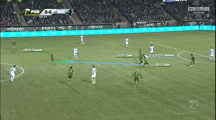 MLS Western Conference Final MLS Cup Playoffs Portland Timbers Sporting Kansas City Tactical Analysis