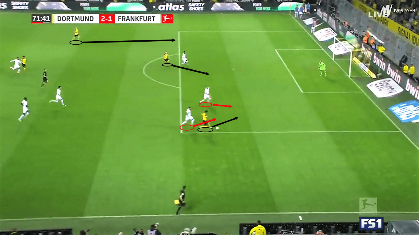 Jadon Sancho Borussia Dortmund Tactical Analysis Statistics