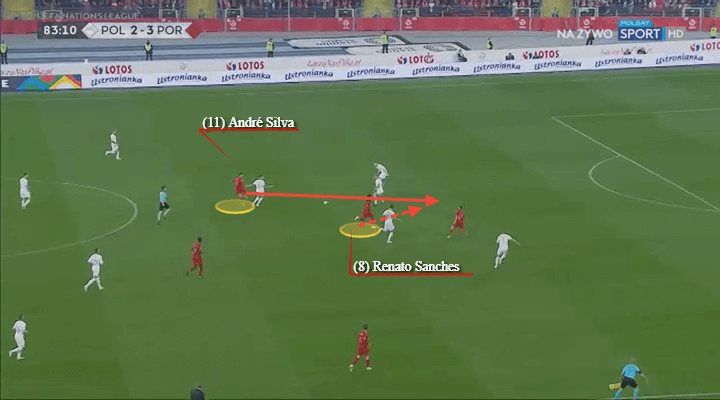 Andre Silva Sevilla Tactical Analysis Player Analysis Statistics