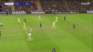 UEFA Champions League 2018/19 Tottenham Inter Milan Tactical Analysis