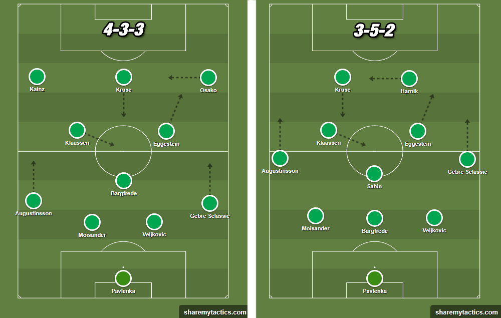Tactical Analysis: How Werder Bremen surprises in the Bundesliga