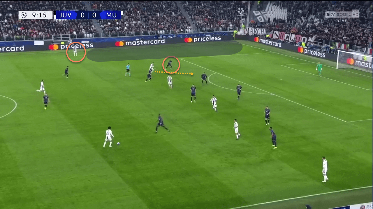 Juventus Manchester United Champions League Tactical Analysis