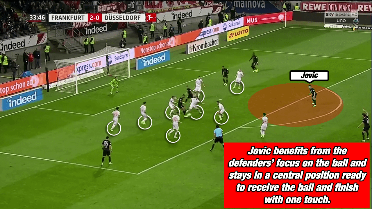 Jovic Eintracht Frankfurt Bundesliga Tactical Analysis Statistics