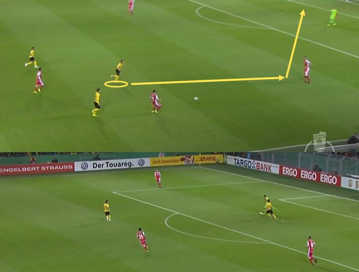 Borussia Dortmund vs Union Berlin Tactical Analysis