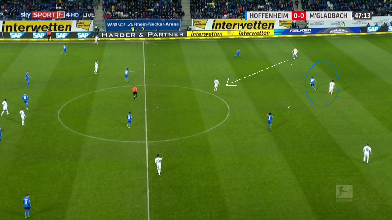Bundesliga 2018/19: Hoffenheim vs Borussia M'Gladbach Tactical Analysis Statistics
