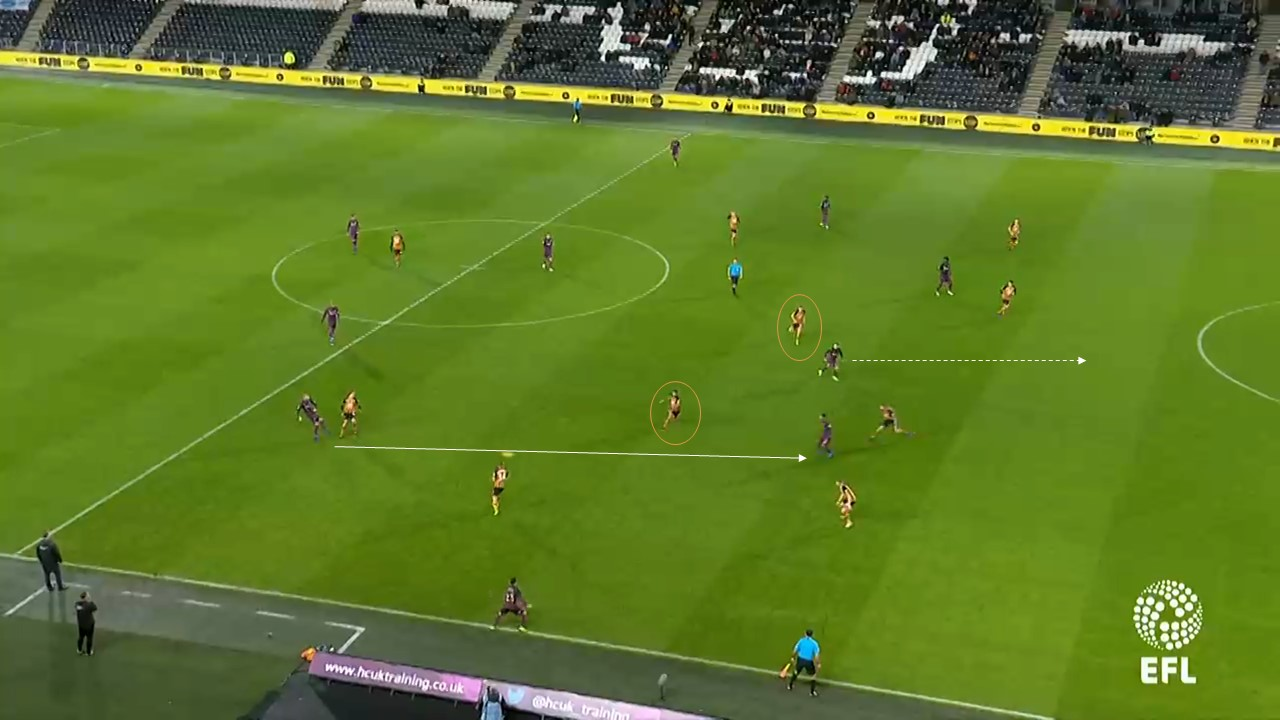 Hull City Swansea City Championship Tactical Analysis