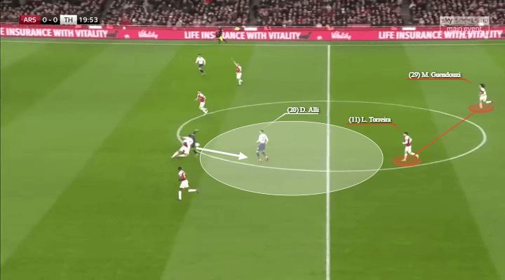 English League Cup 2018/19: Arsenal vs Tottenham Tactical Analysis Statistics