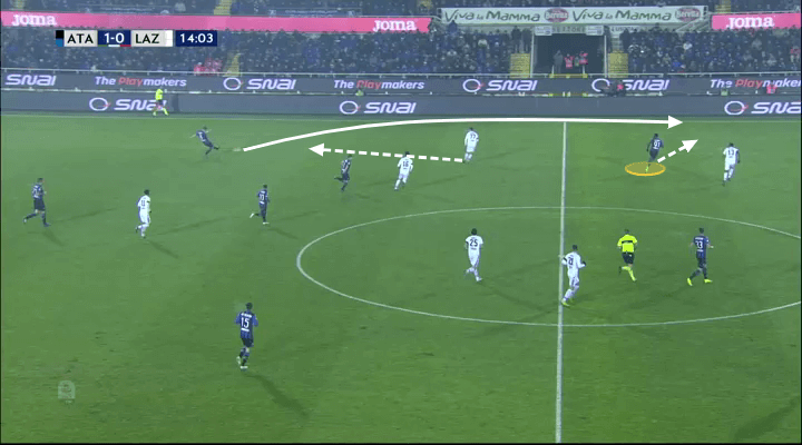 Image Result For Atalanta Vs Inter