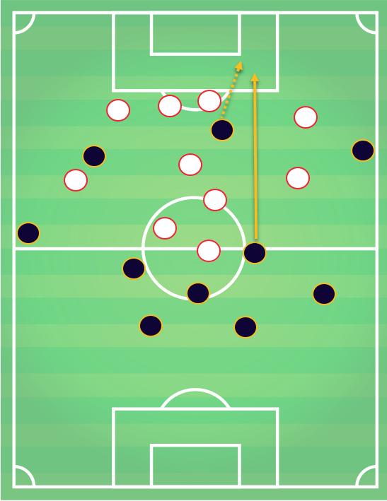 River Plate Vs Boca Juniors tactical analysis