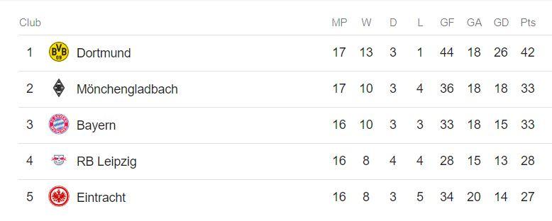 Bayern-Munich-RB-Leipzig-Bundesliga-Tactical-Analysis-Analysis