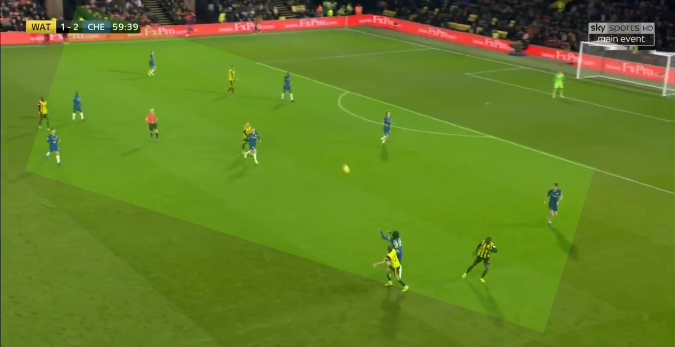 Watford Chelsea Premier League Tactical Analysis