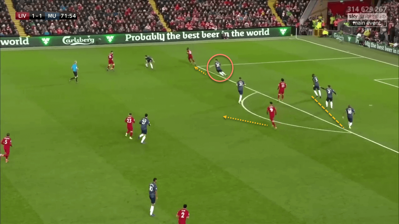 Liverpool Manchester United Premier League Tactical Analysis Statistics