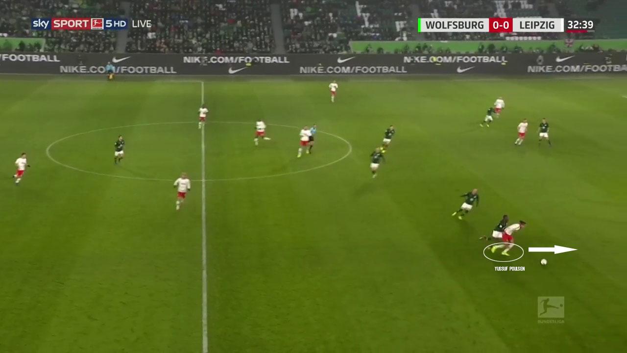 Yussuf-poulsen-bundesliga-RB-Leipzig-tactical-analysis