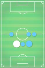 Harry Winks Tottenham Hotspur Tactical Analysis Statistics