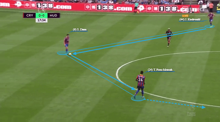 Frank de Boer Atlanta United Ajax Crystal Palace Tactical Analysis