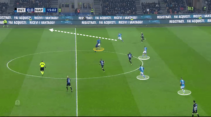 Inter Napoli Tactical Analysis