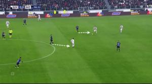 Juventus Inter Tactical Analysis