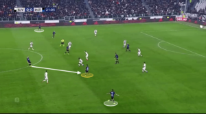 Juventus Inter Tactical Analysis