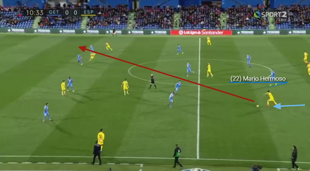 Mario Hermoso Espanyol Tactical Analysis Analysis Statistics