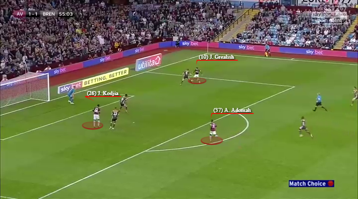 Aston Villa, Brentford, Tactical Analysis, Statistics