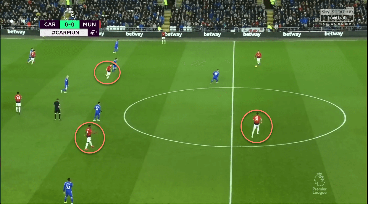 Cardiff City Manchester United Premier League Tactical Analysis Statistics