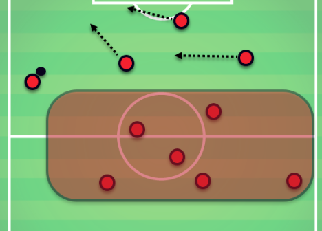 Milan Tactical Analysis