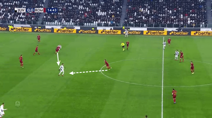 Nicolo Zaniolo Roma Tactical Analysis