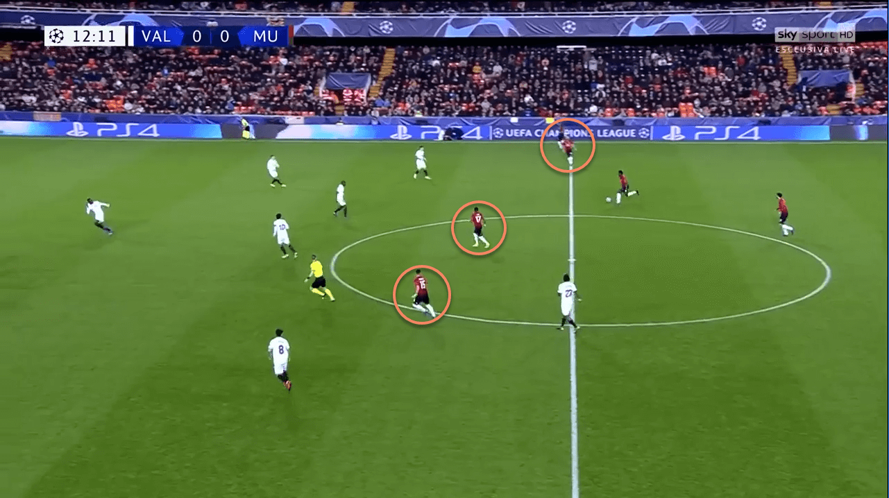 Valencia Manchester United Champions League Tactical Analysis Statistics