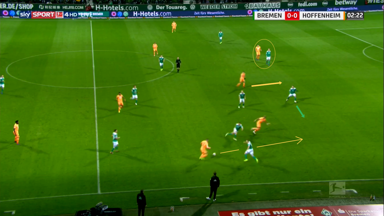 Bundesliga 2018/19: Werder Bremen vs Hoffenheim Tactical Analysis Statistics