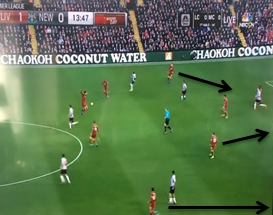 Premier League 2018/19: Liverpool vs Newcastle Tactical Analysis Statistics