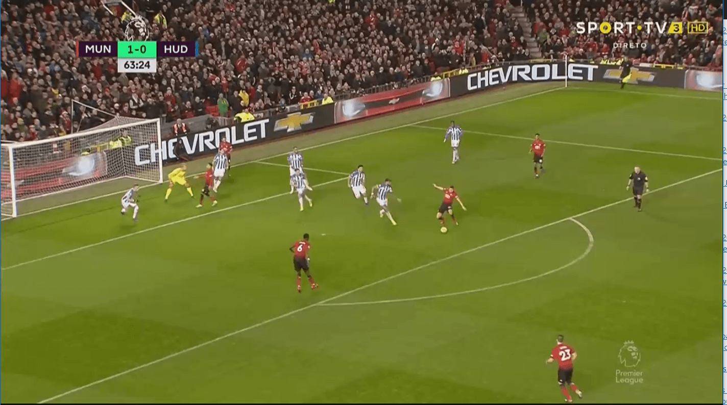Manchester United Huddersfield Town Premier League Tactical Analysis Statistics