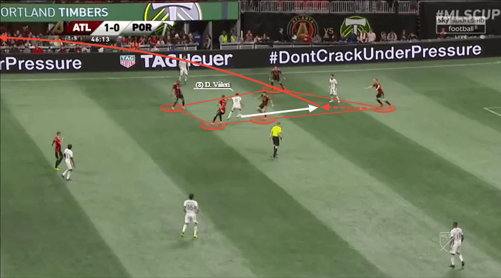 MLS Cup Final 2018 Portland Timbers 2-0 Atlanta United Tactical Analysis