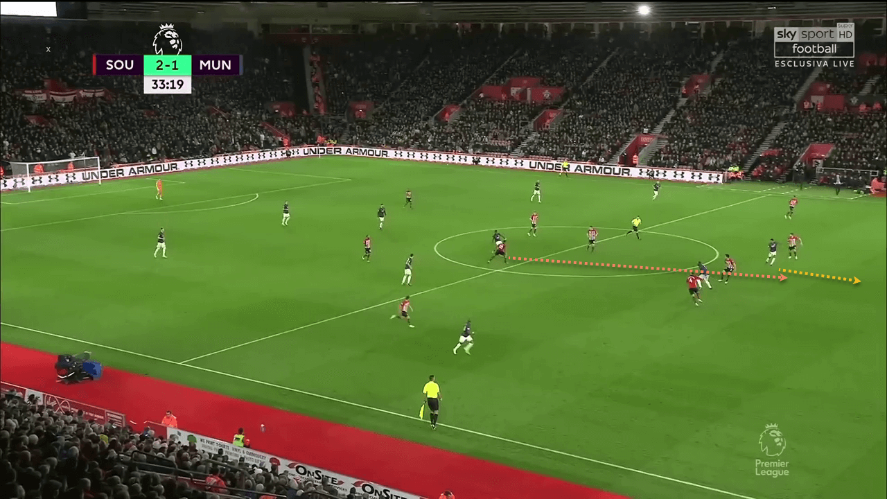 Southampton Manchester United Premier League Tactical Analysis Statistics