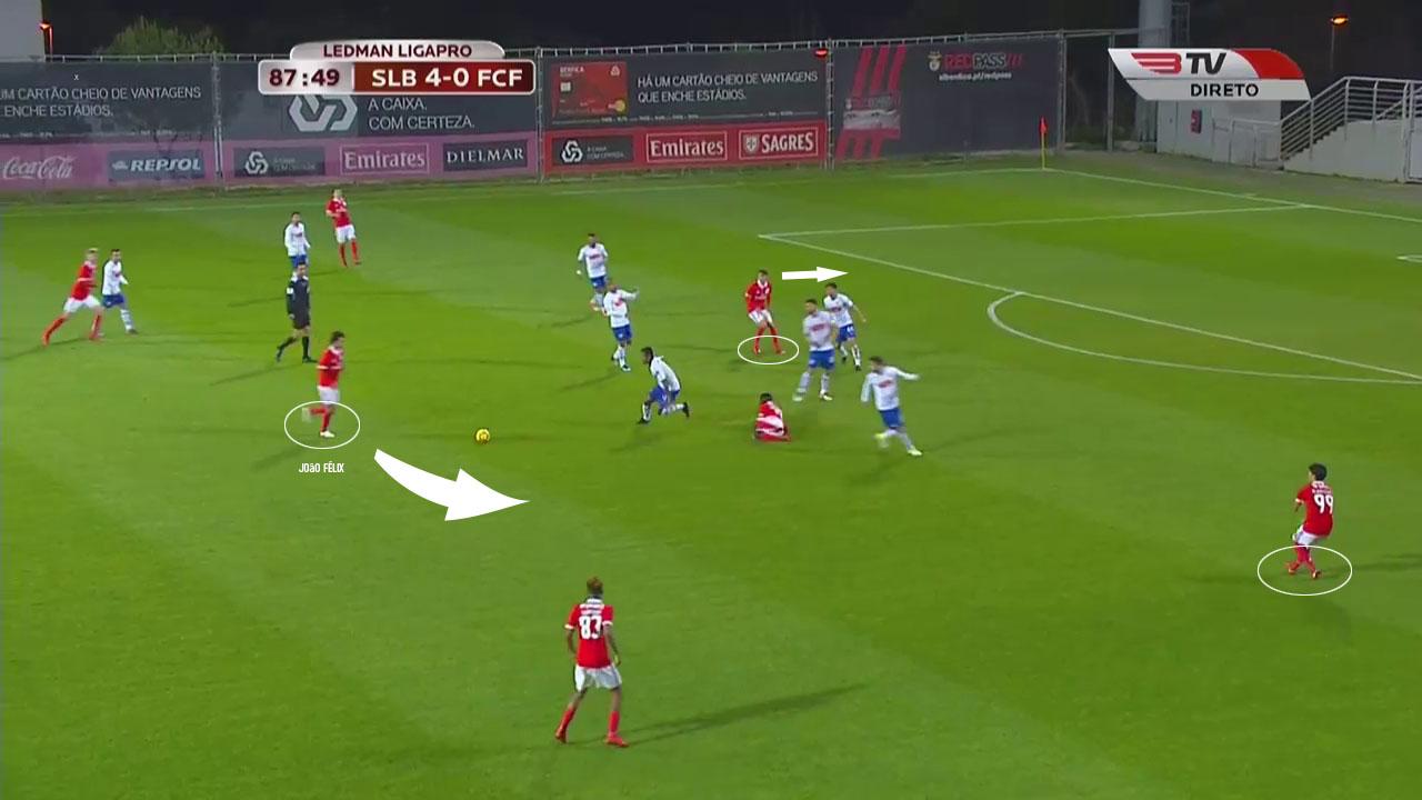 Joao-Felix-Primeira-Liga-Benfica-tactical-analysis