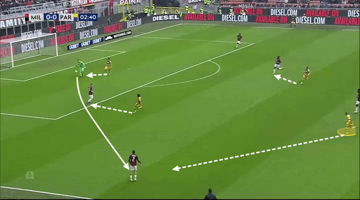 Roberto D'Aversa Parma Tactical Analysis