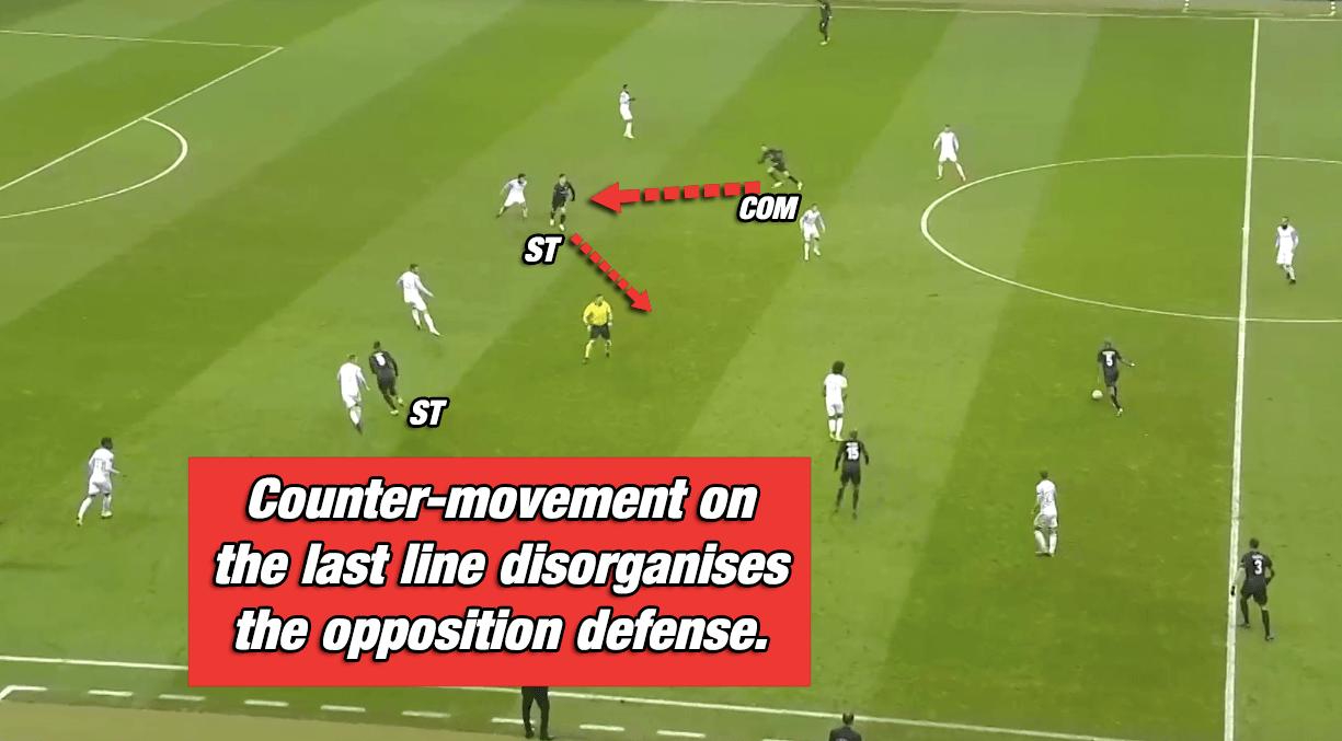Tactical Analysis: Eintracht Frankfurt under Adi Hütter