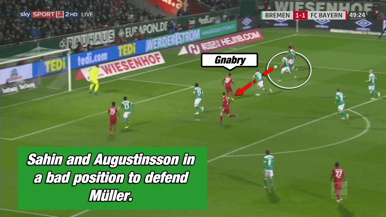 Bayern Bremen Statistik