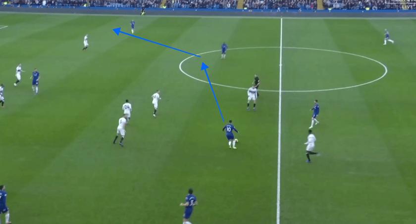 Chelsea vs Fulham Premier League Tactical Analysis