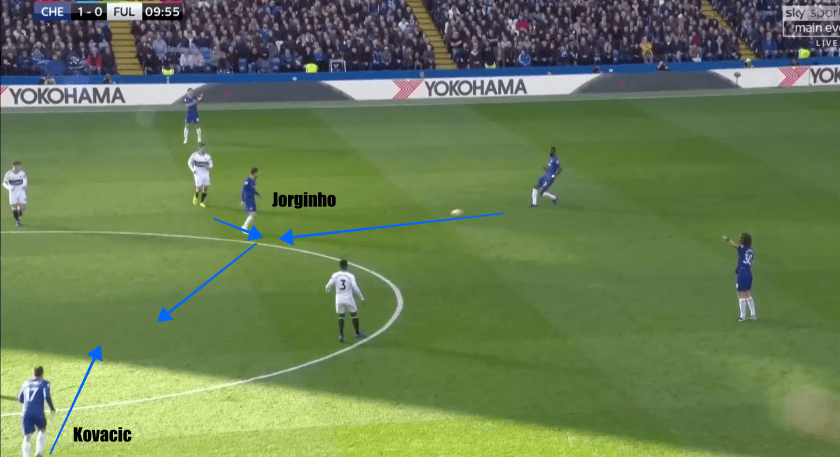 Chelsea vs Fulham Premier League Tactical Analysis