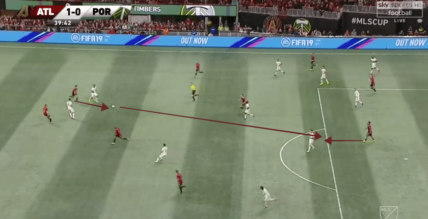 Atlanta United vs Portland Timbers MLS Cup final Tactical Analysis