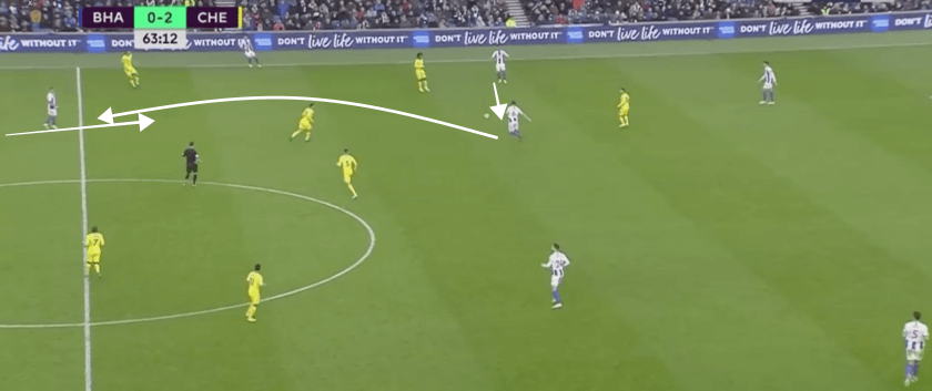 Brighton vs Chelsea Premier League Tactical Analysis