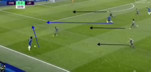Chelsea vs Leicester City Premier League Tactical Analysis