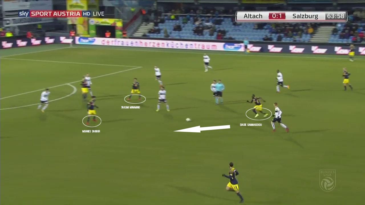Takumi-Minamino-Austrian-bundesliga-FC-Salzburg-tactical-analysis
