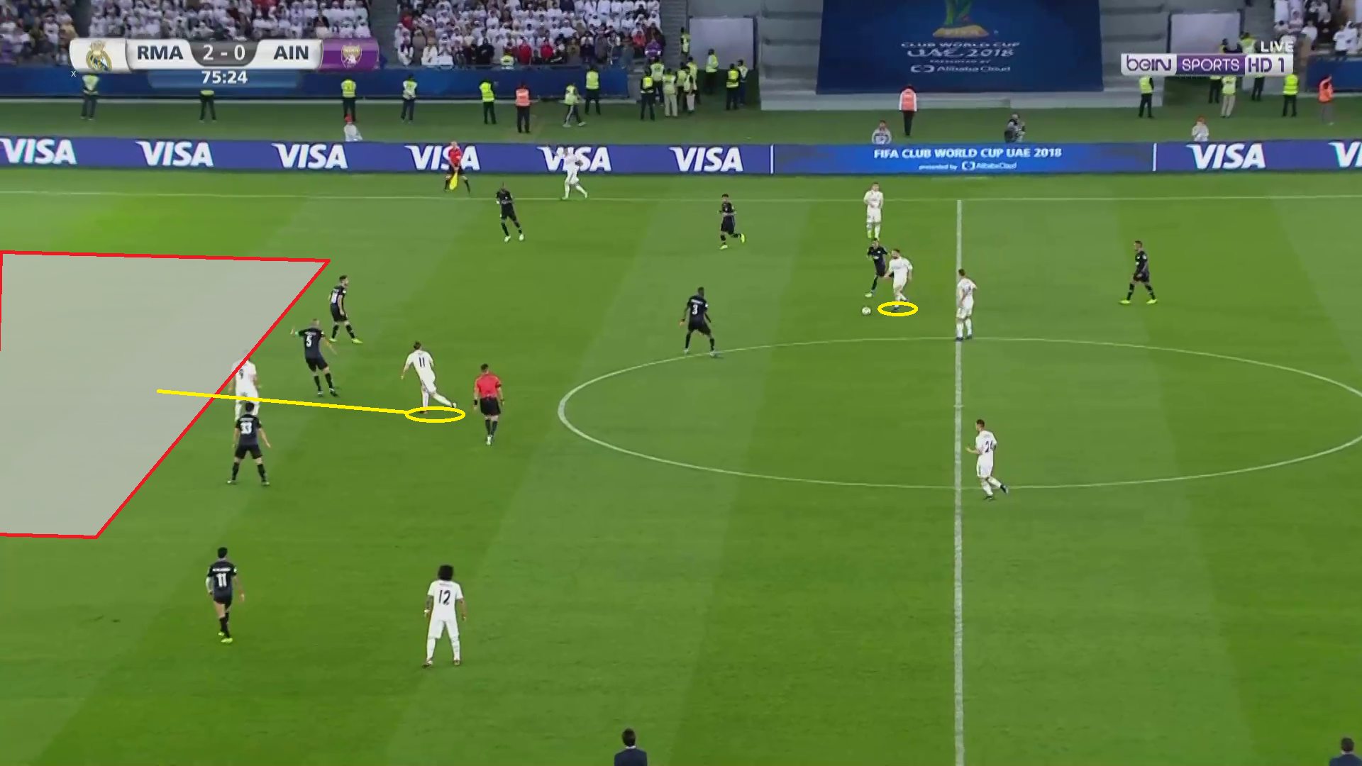 Real Madrid Al Ain Club World Cup tactical analysis statistics
