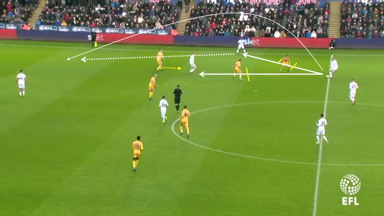 EFL Championship 2018/19: Swansea vs Wigan Tactical Analysis Statistics