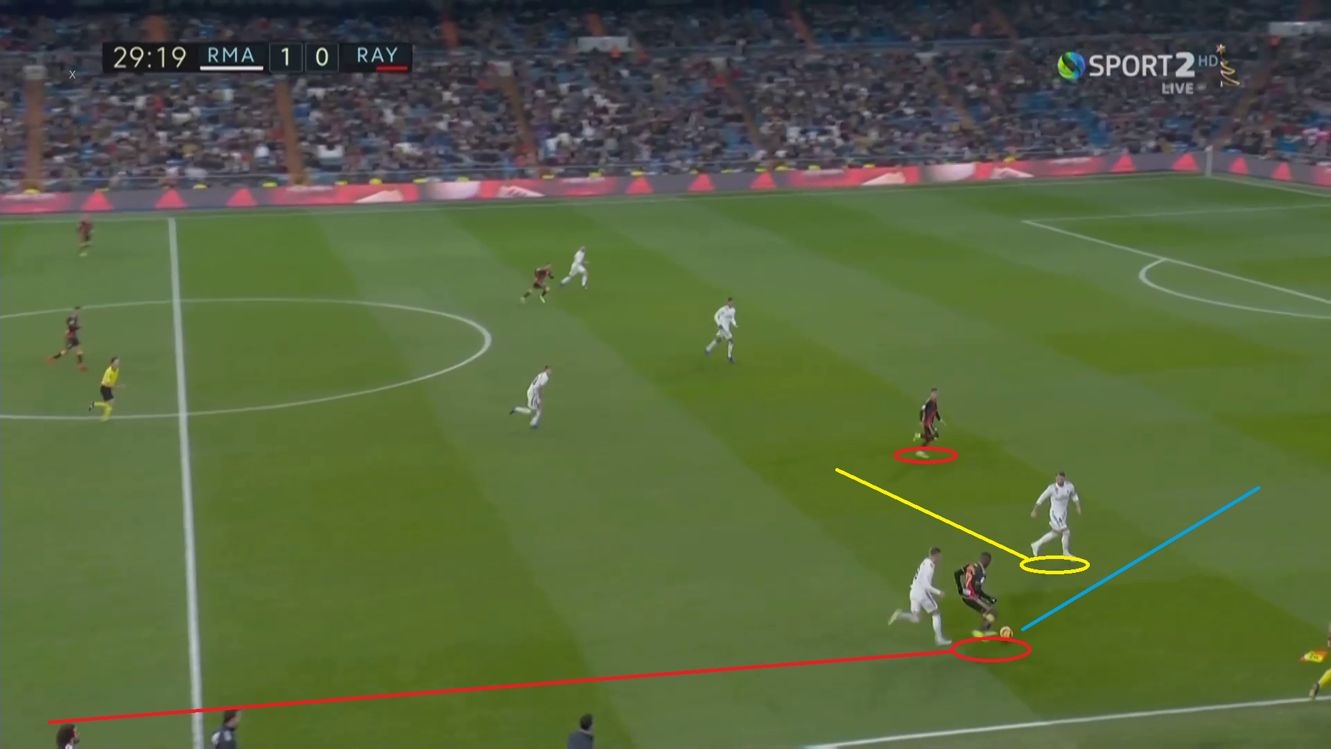 Real Madrid Rayo Vallecano La Liga tactical analysis statistics